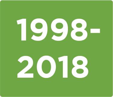 1998 to 2018