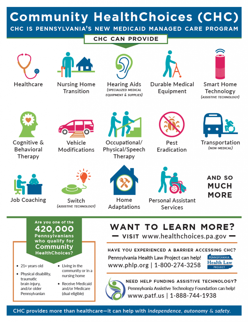 Thumbnail Community HealthChoices Infographic