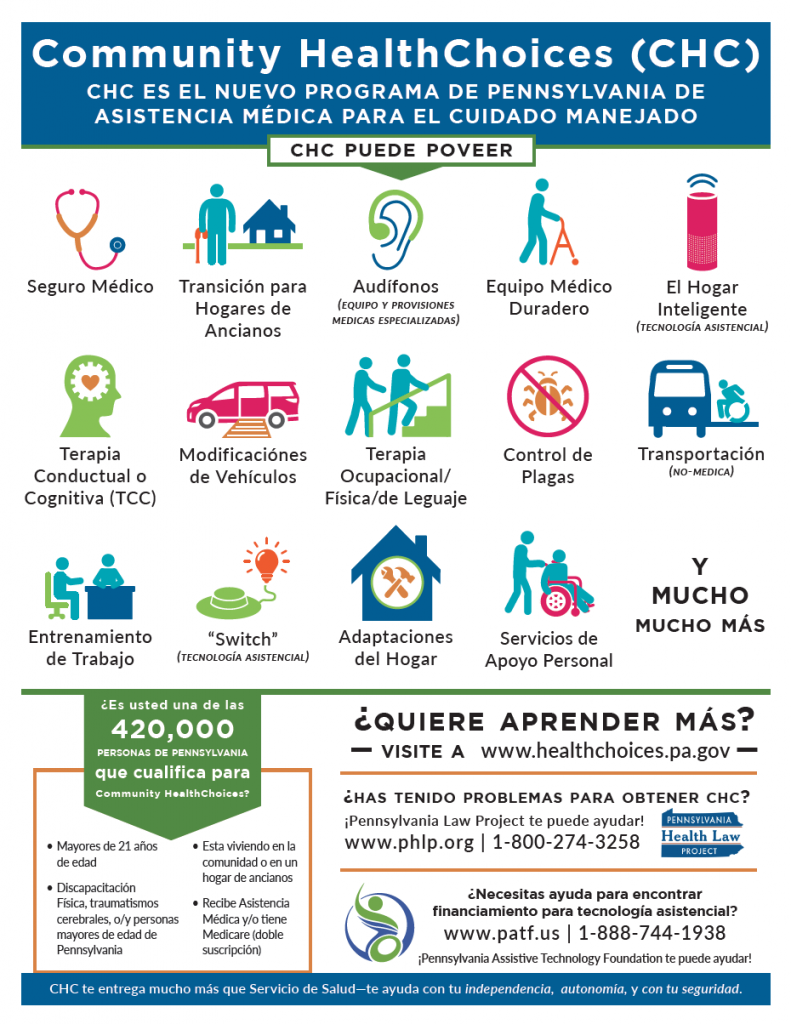Thumbnail Community HealthChoices Infographic in Spanish