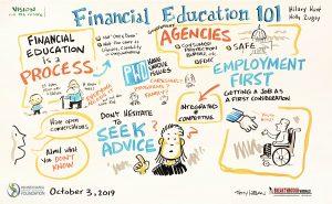 Financial Education 101 Graphic Illustration