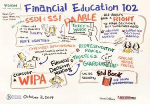Financial Education 102 Graphic Illustration