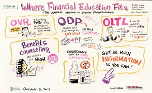 Where Financial Education Fits Graphic Illustration
