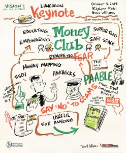 Luncheon Keynote Graphic Illustration