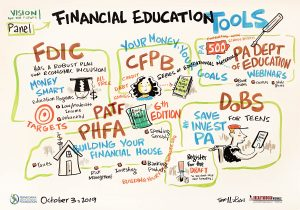 Financial Education Tools Graphic Illustration