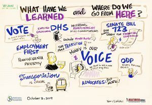 What Have We Learned and Where Do We Go From Here? Graphic Illustration