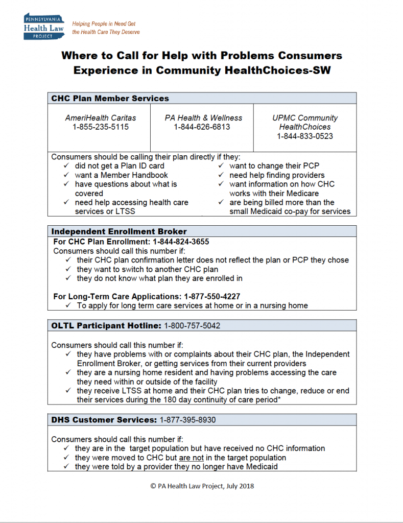 Thumbnail Where to Call for Help with Problems Consumers Experience in Community HealthChoices-SW
