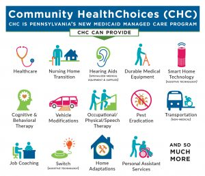 Community HealthChoices screenshot of the infographic covering some of the services the program can provide
